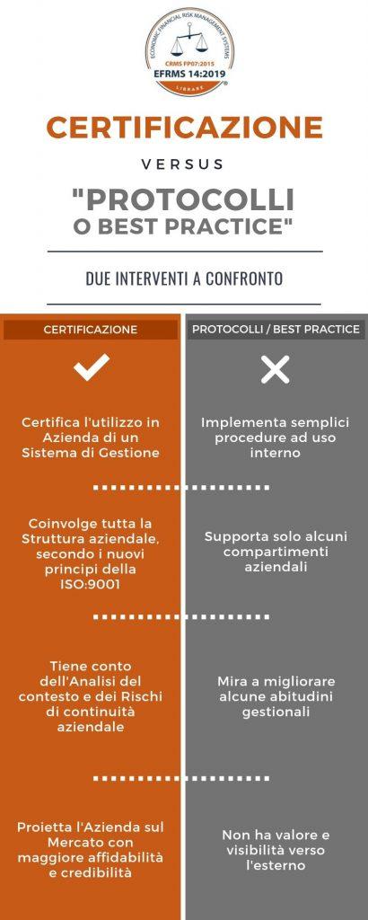 CERTIFICAZIONE_VS_PROTOCOLLI